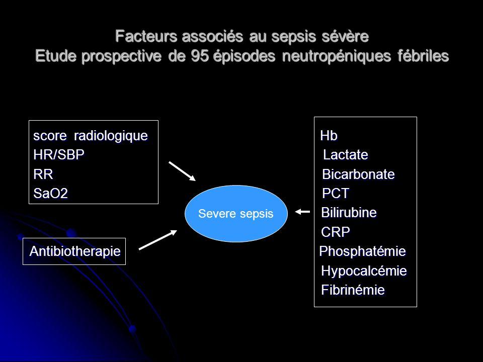 Facteurs associés au sepsis sévère Etude prospective de 95 épisodes neutropéniques fébriles