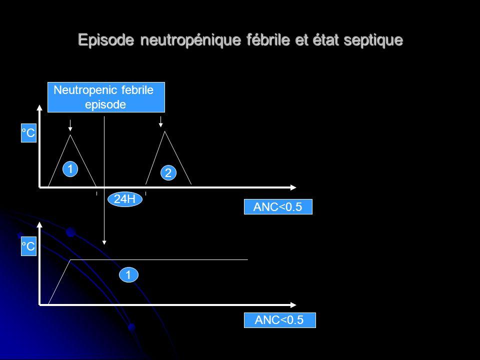 Episode neutropénique fébrile et état septique