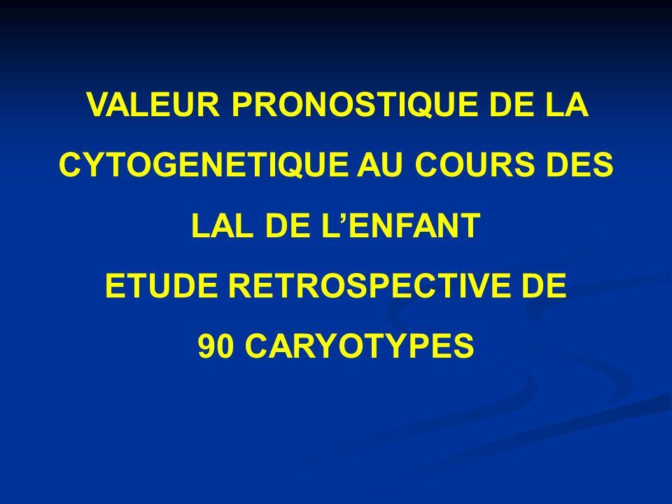 VALEUR PRONOSTIQUE DE LA CYTOGENETIQUE AU COURS DES LAL DE L'ENFANT