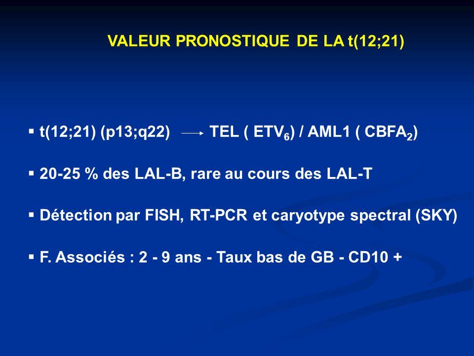 VALEUR PRONOSTIQUE DE LA t(12;21)