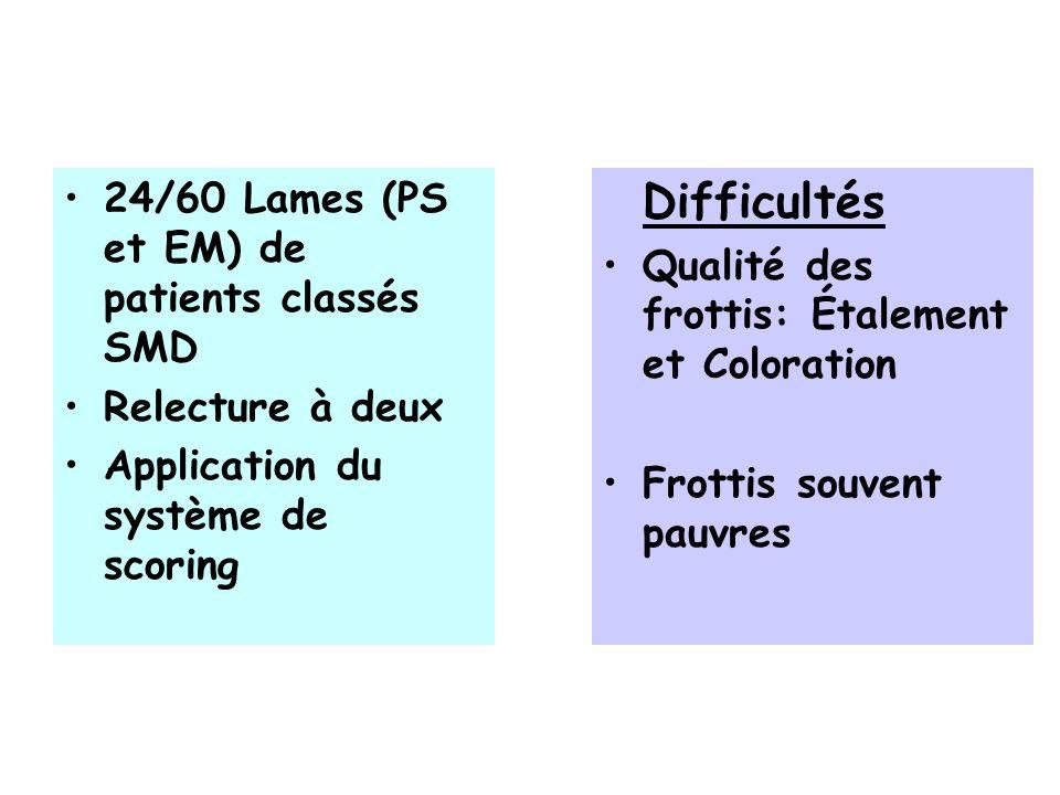 Difficultés 24/60 Lames (PS et EM) de patients classés SMD