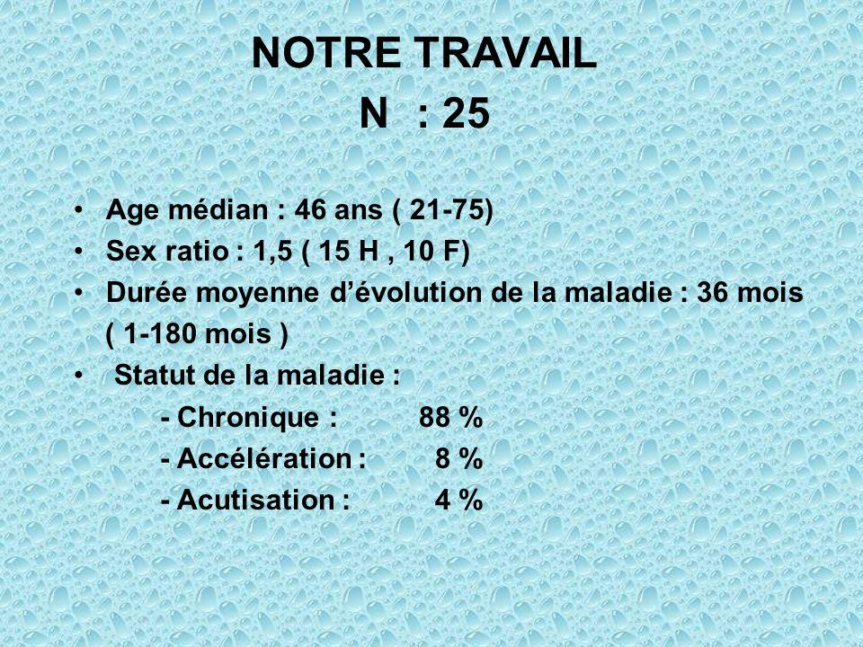 NOTRE TRAVAIL N : 25 Age médian : 46 ans ( 21-75)