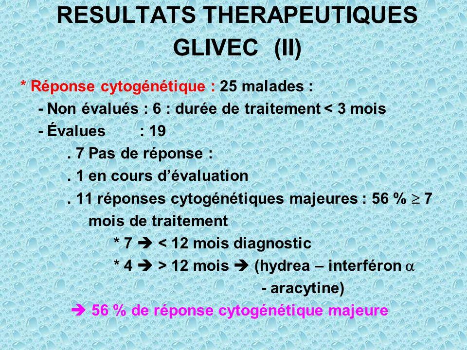 RESULTATS THERAPEUTIQUES GLIVEC (II)