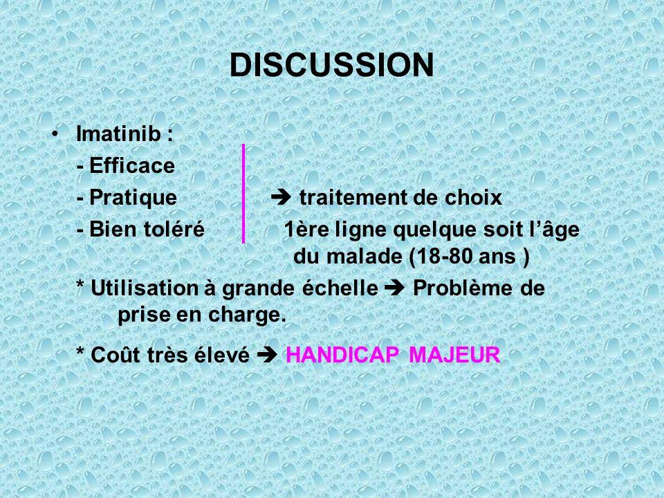 DISCUSSION Imatinib : - Efficace - Pratique  traitement de choix