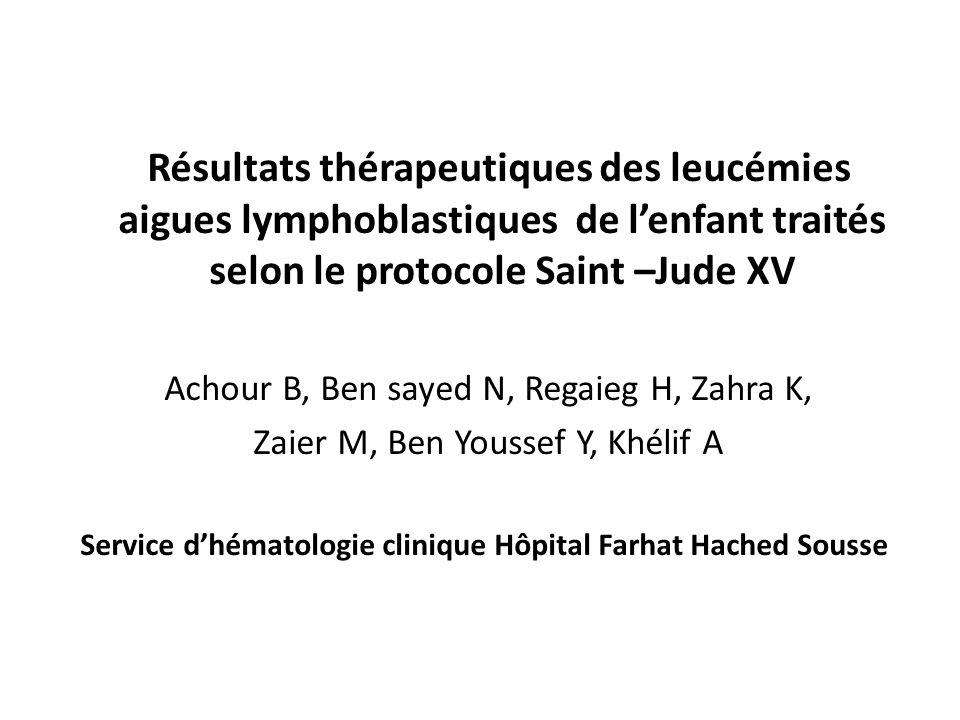 Résultats thérapeutiques des leucémies aigues lymphoblastiques de l'enfant traités selon le protocole Saint –Jude XV