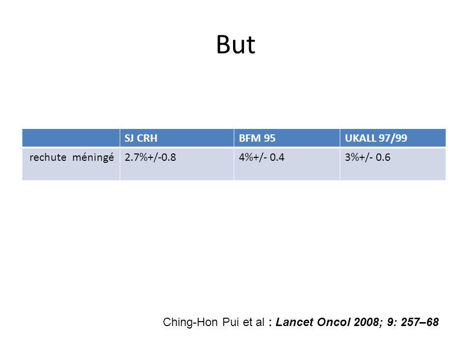 But SJ CRH BFM 95 UKALL 97/99 rechute méningé 2.7%+/-0.8 4%+/- 0.4