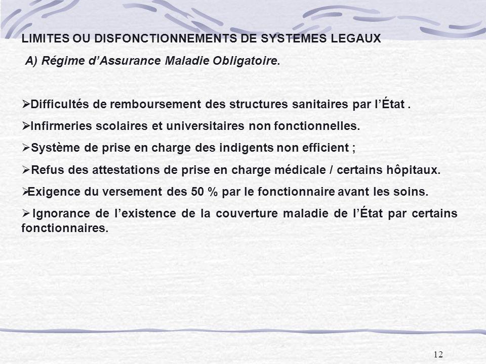 LIMITES OU DISFONCTIONNEMENTS DE SYSTEMES LEGAUX
