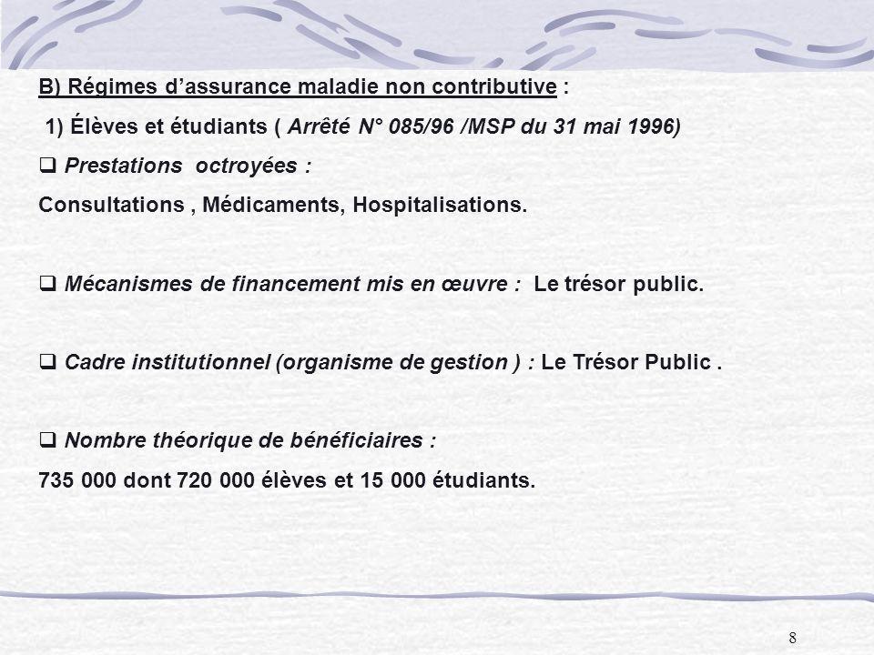 B) Régimes d'assurance maladie non contributive :
