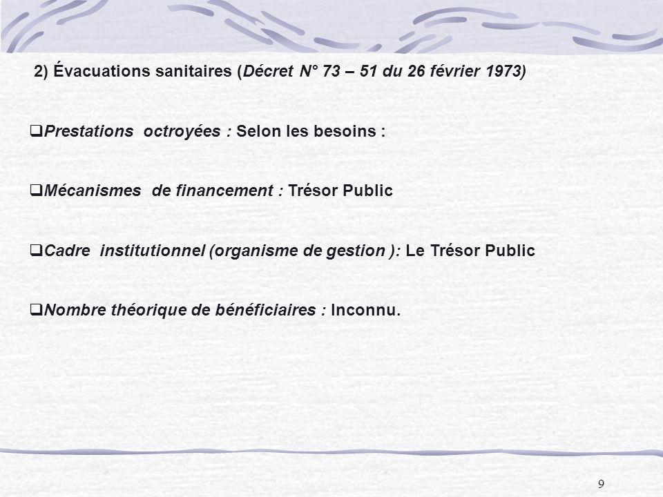 2) Évacuations sanitaires (Décret N° 73 – 51 du 26 février 1973)