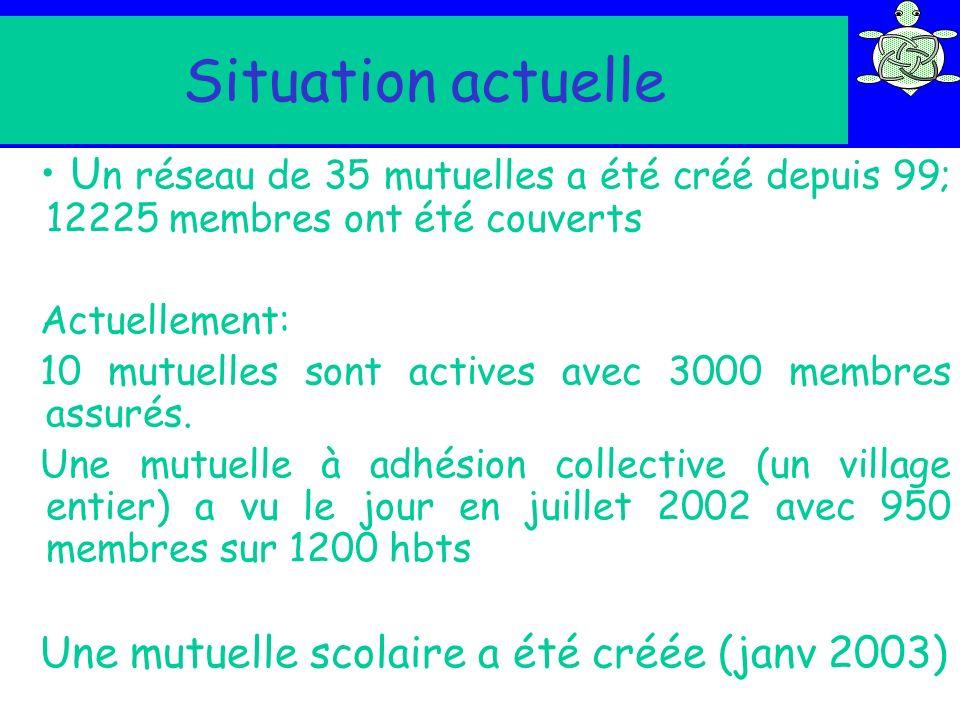 Situation actuelleUn réseau de 35 mutuelles a été créé depuis 99; 12225 membres ont été couverts. Actuellement: