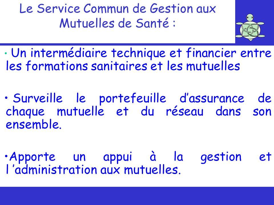 Le Service Commun de Gestion aux Mutuelles de Santé :