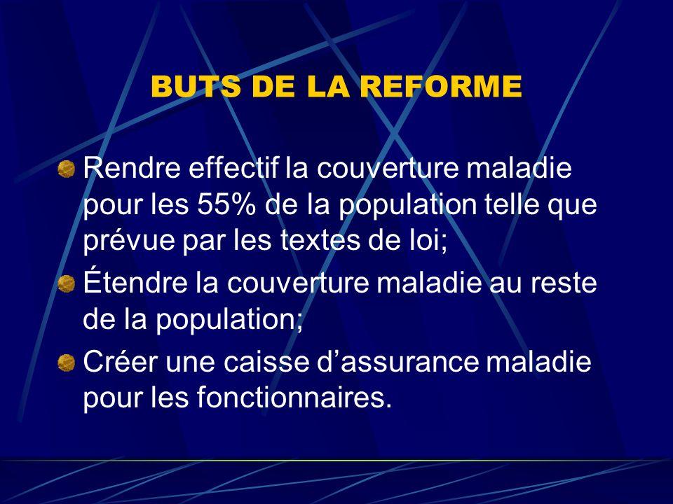 BUTS DE LA REFORME Rendre effectif la couverture maladie pour les 55% de la population telle que prévue par les textes de loi;