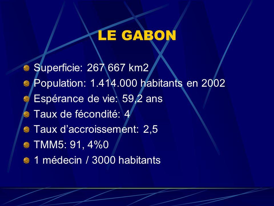LE GABON Superficie: 267 667 km2