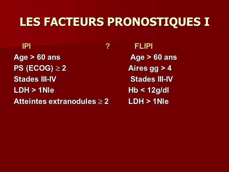 LES FACTEURS PRONOSTIQUES I