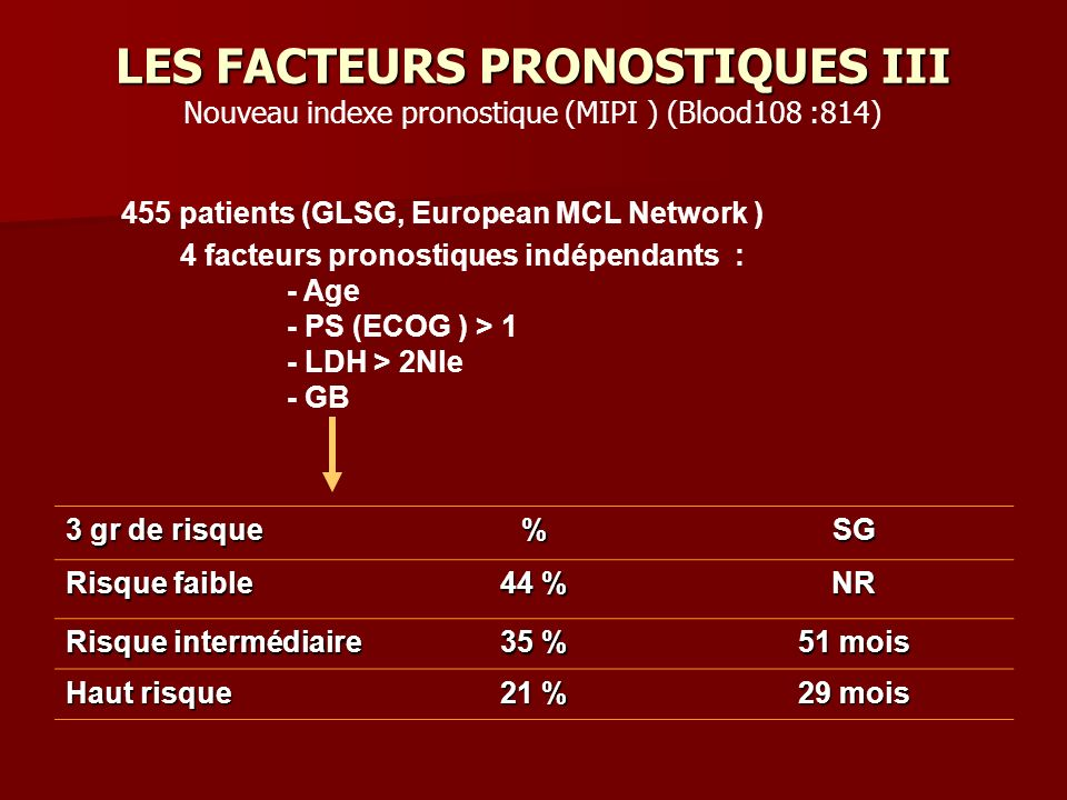 LES FACTEURS PRONOSTIQUES III