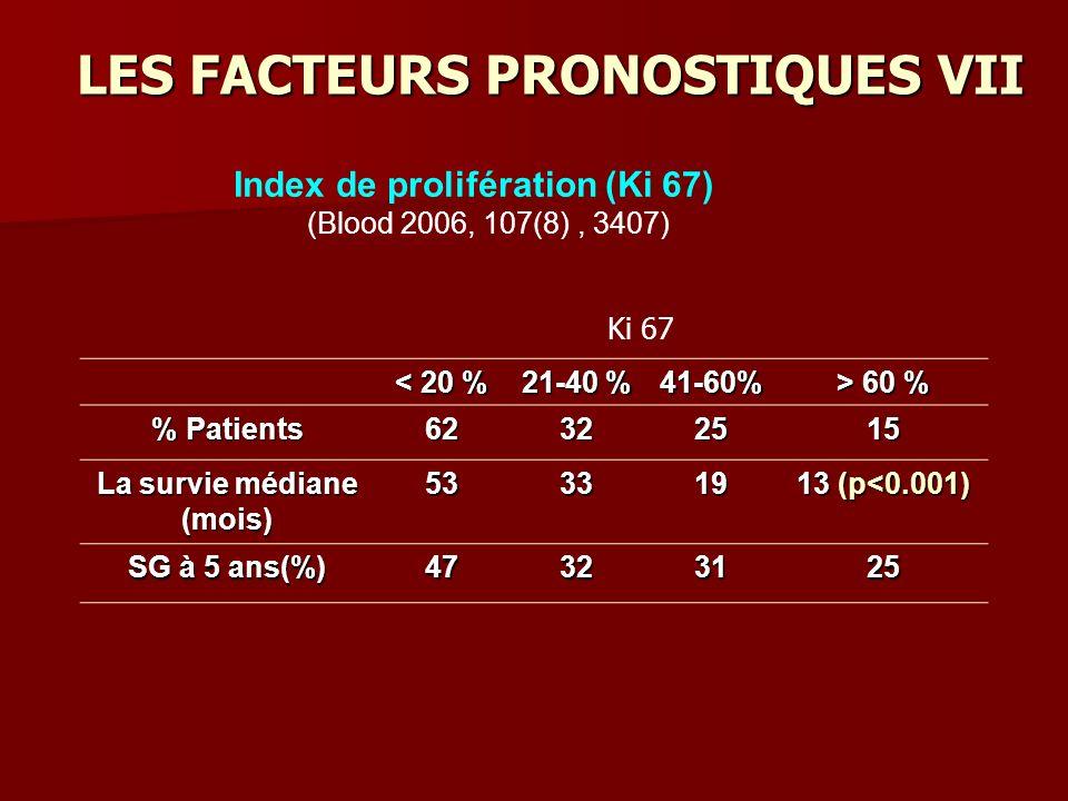 LES FACTEURS PRONOSTIQUES VII