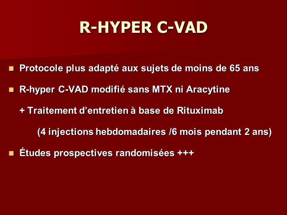 R-HYPER C-VAD Protocole plus adapté aux sujets de moins de 65 ans