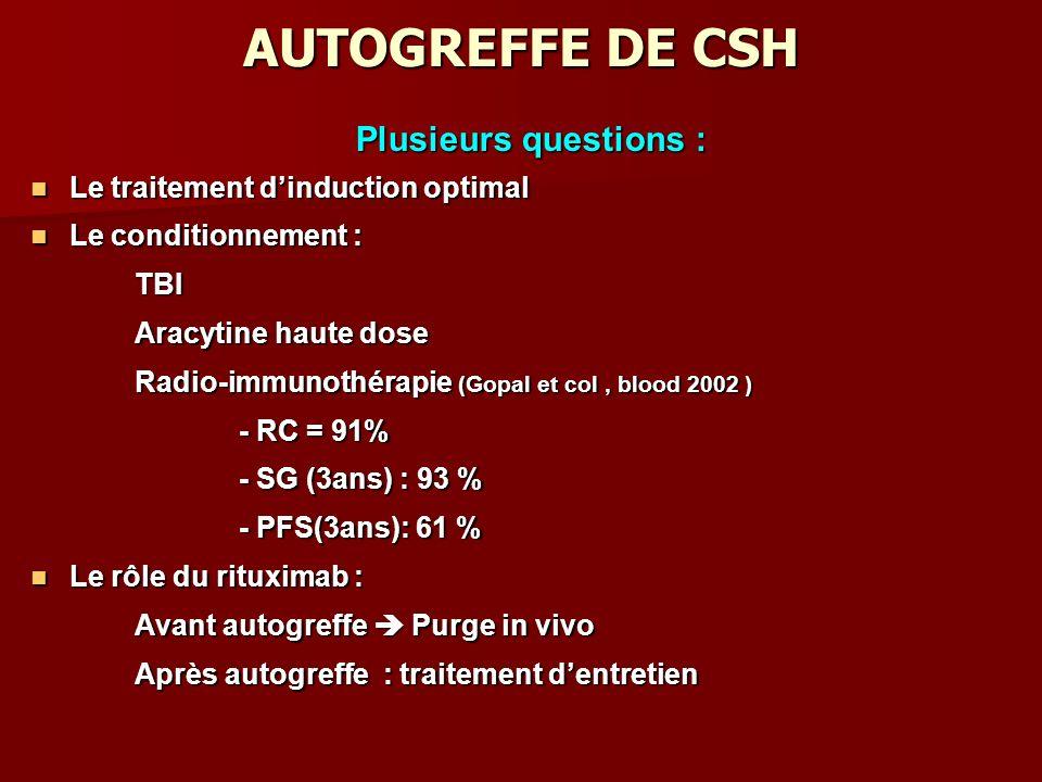 AUTOGREFFE DE CSH Plusieurs questions :