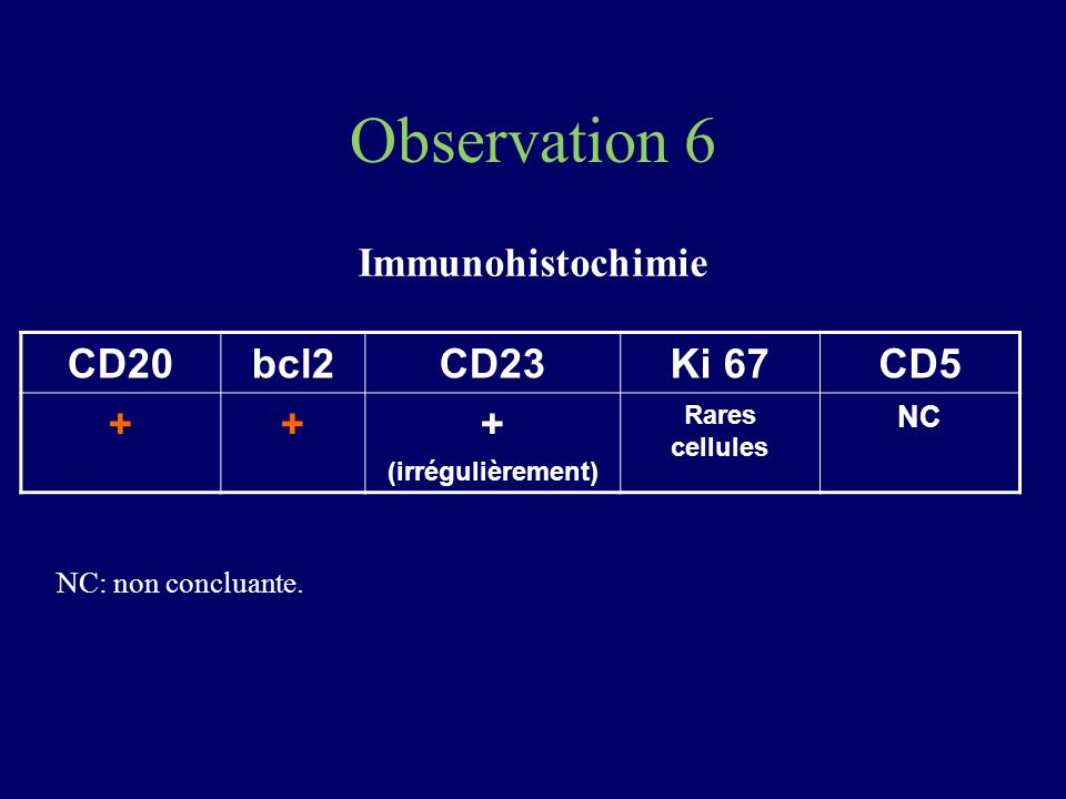 Observation 6 Immunohistochimie CD20 bcl2 CD23 Ki 67 CD5 + NC