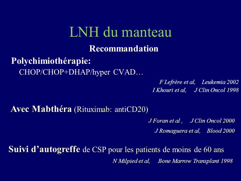 LNH du manteau Recommandation Avec Mabthéra (Rituximab: antiCD20)