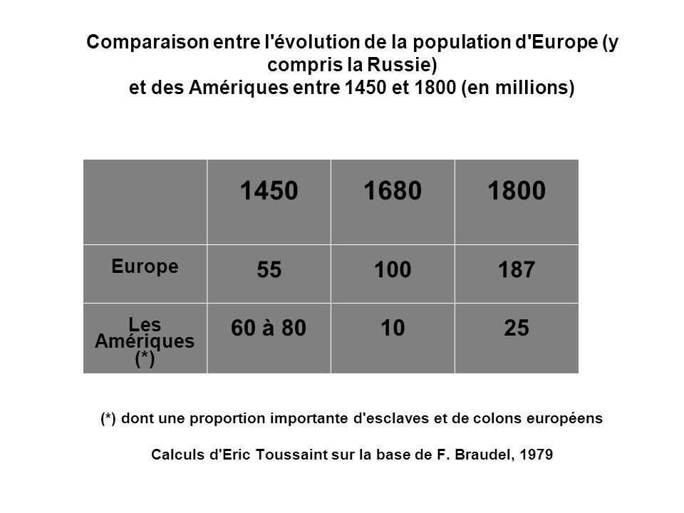 Comparaison entre l évolution de la population d Europe (y compris la Russie) et des Amériques entre 1450 et 1800 (en millions) (*) dont une proportion importante d esclaves et de colons européens Calculs d Eric Toussaint sur la base de F. Braudel, 1979