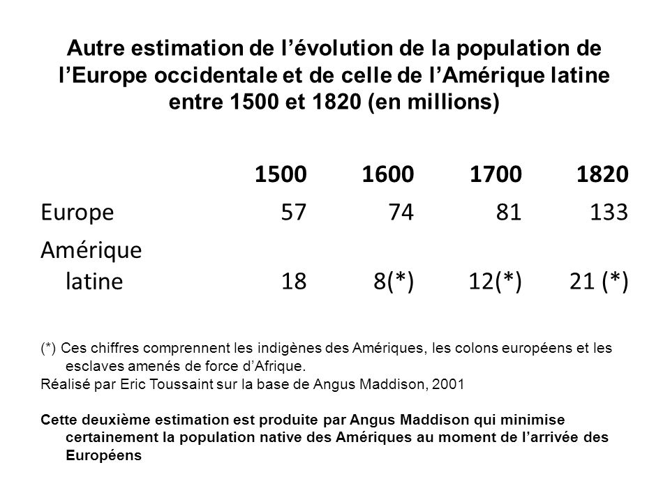 1500 1600 1700 1820 Europe 57 74 81 133 Amérique latine 18 8(*) 12(*)