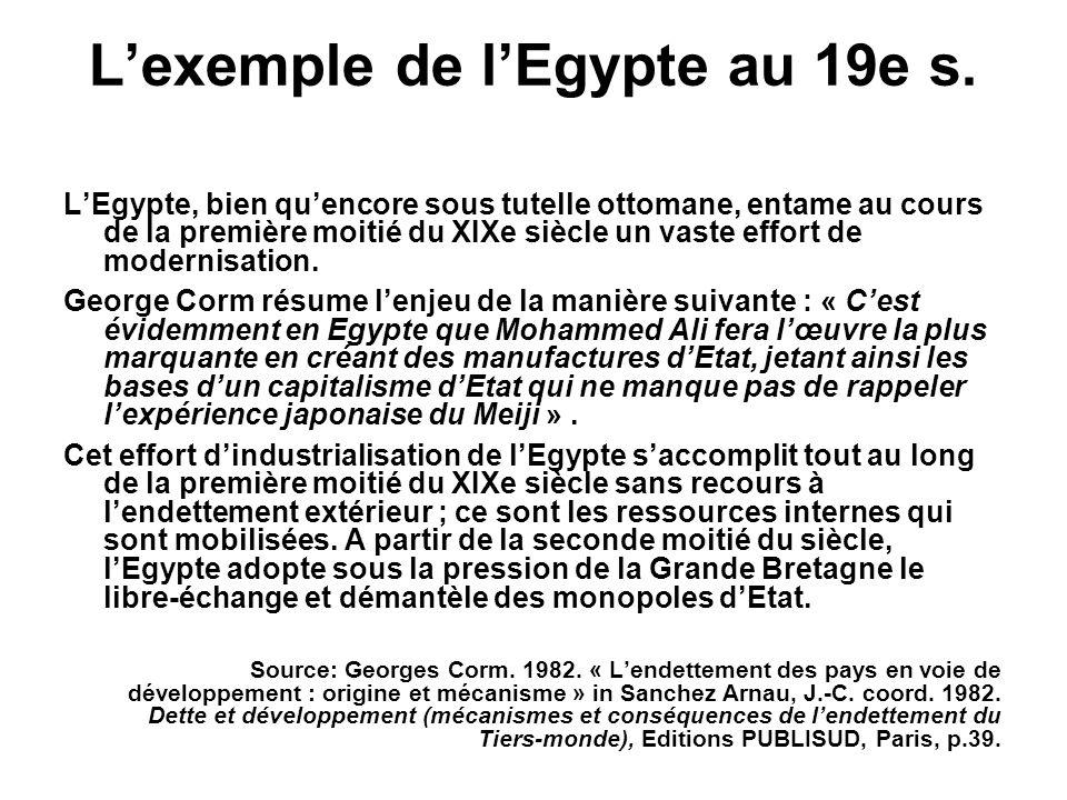 L'exemple de l'Egypte au 19e s.
