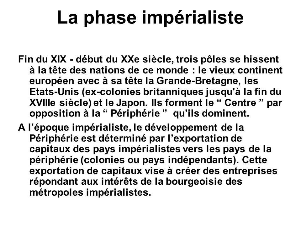 La phase impérialiste