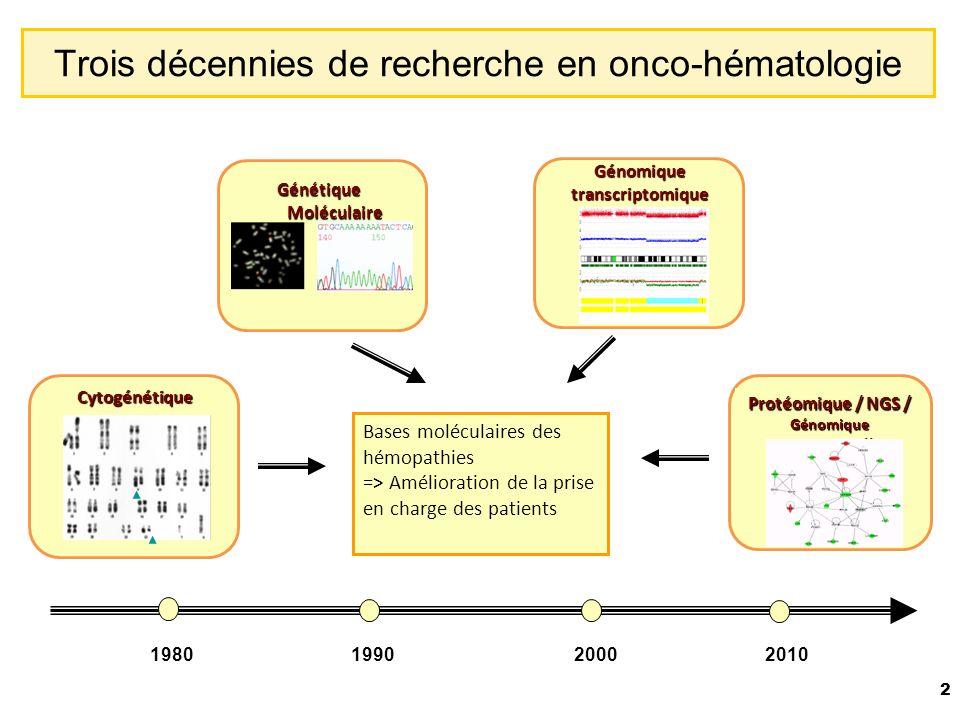 Trois décennies de recherche en onco-hématologie