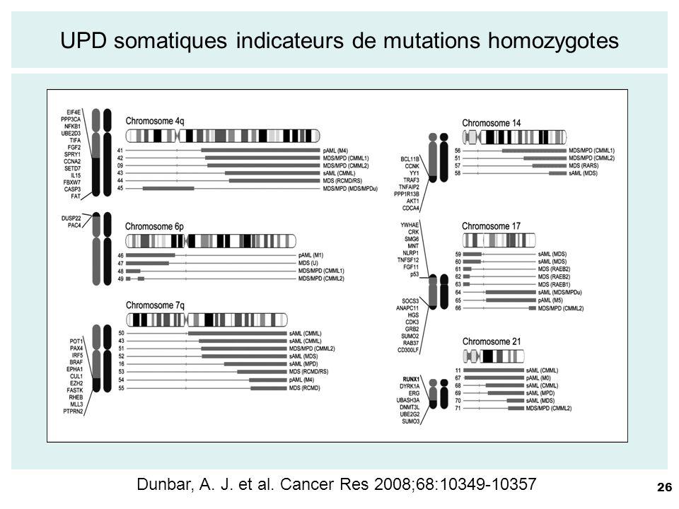 UPD somatiques indicateurs de mutations homozygotes