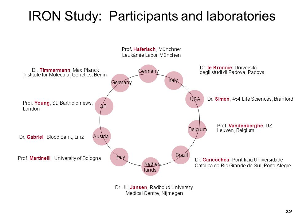 IRON Study: Participants and laboratories