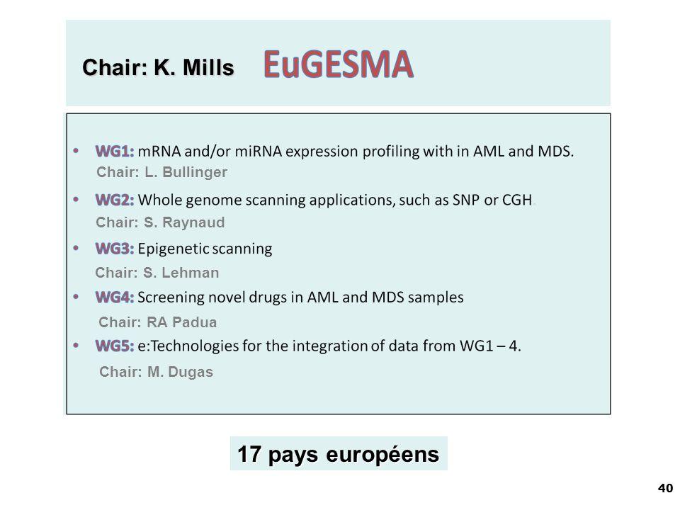 Chair: K. Mills 17 pays européens Chair: L. Bullinger