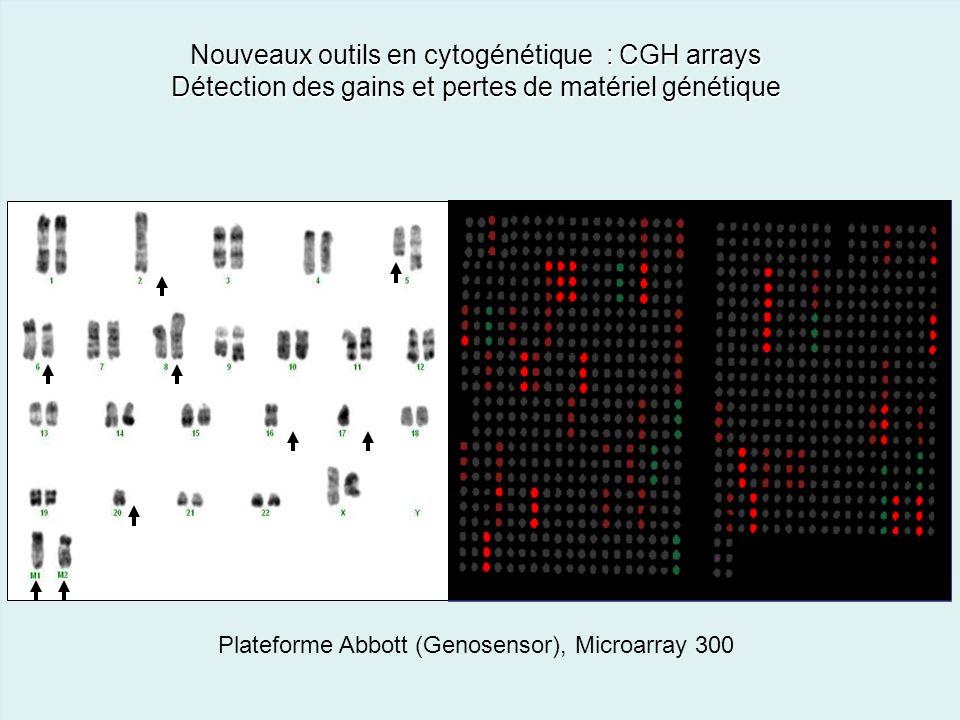 Nouveaux outils en cytogénétique : CGH arrays Détection des gains et pertes de matériel génétique
