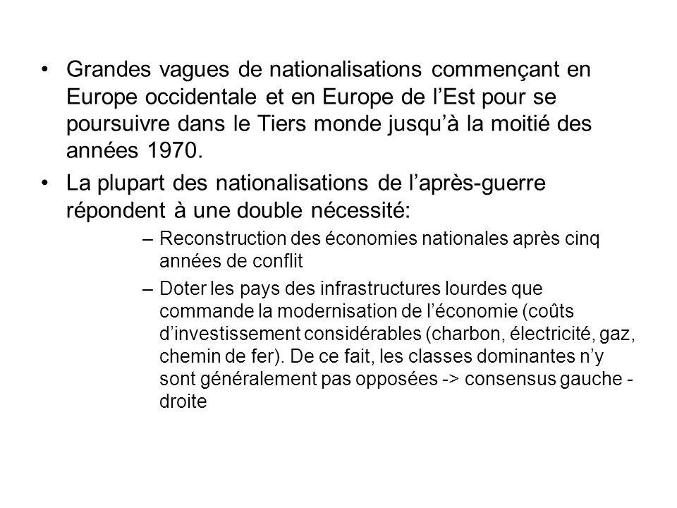 Grandes vagues de nationalisations commençant en Europe occidentale et en Europe de l'Est pour se poursuivre dans le Tiers monde jusqu'à la moitié des années 1970.