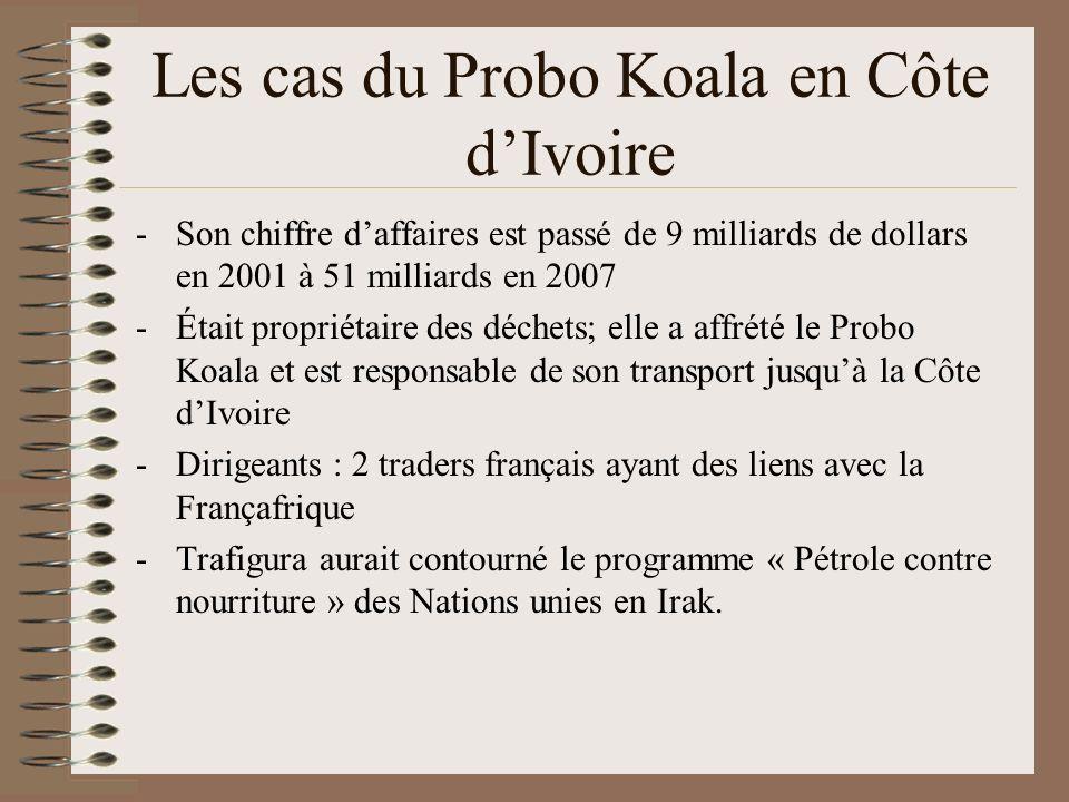 Les cas du Probo Koala en Côte d'Ivoire