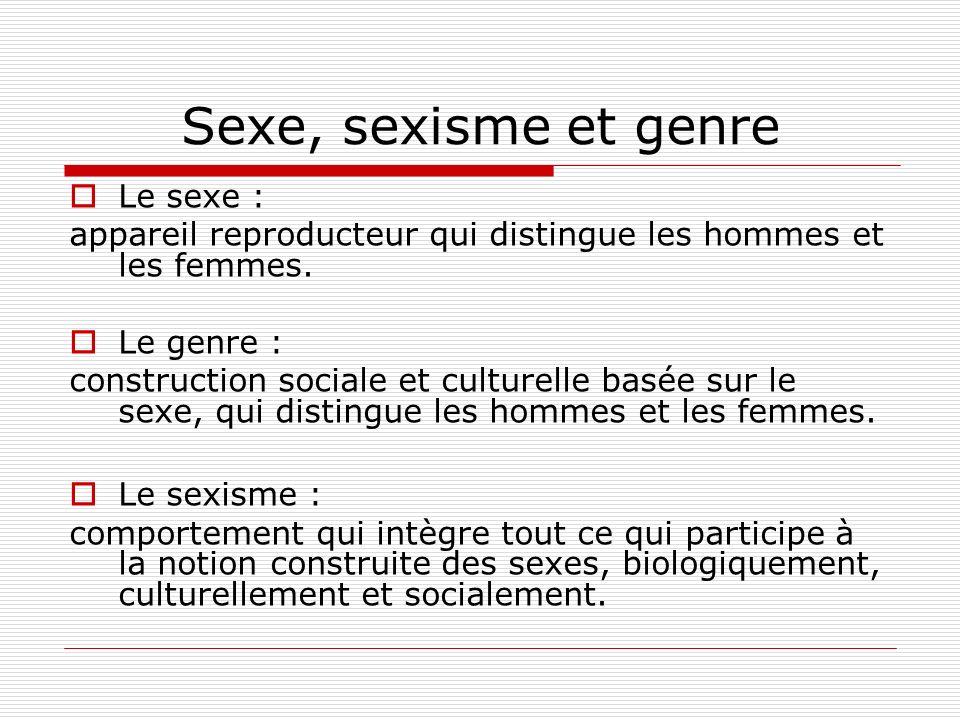 Sexe, sexisme et genre Le sexe :