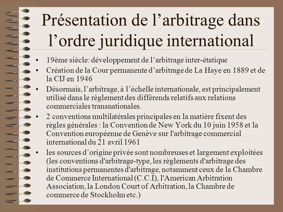 Présentation de l'arbitrage dans l'ordre juridique international