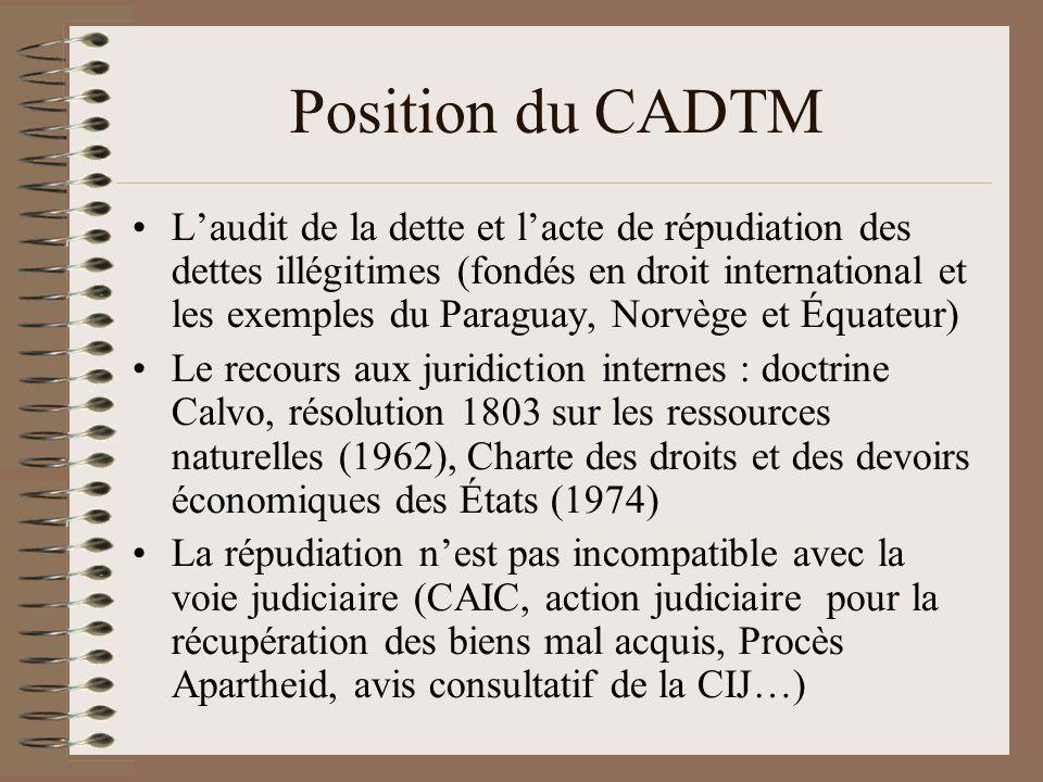 Position du CADTM