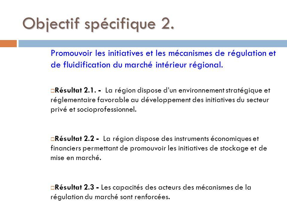 Objectif spécifique 2.Promouvoir les initiatives et les mécanismes de régulation et de fluidification du marché intérieur régional.