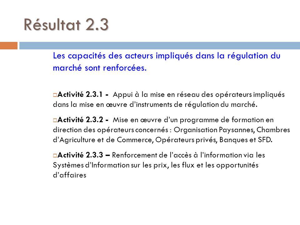 Résultat 2.3Les capacités des acteurs impliqués dans la régulation du marché sont renforcées.