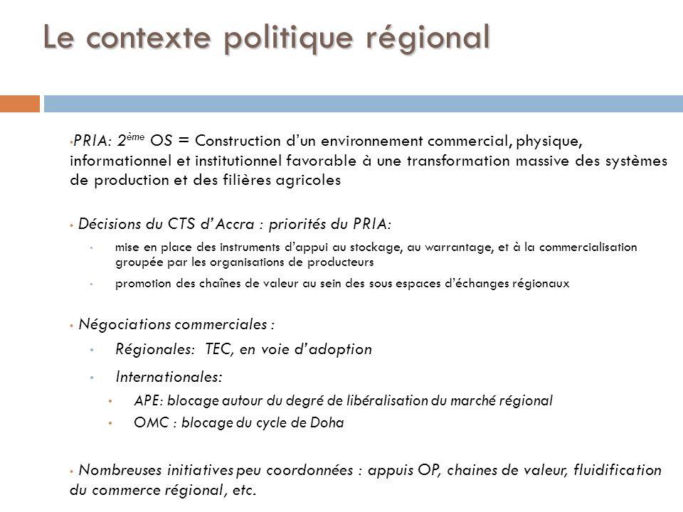 Le contexte politique régional