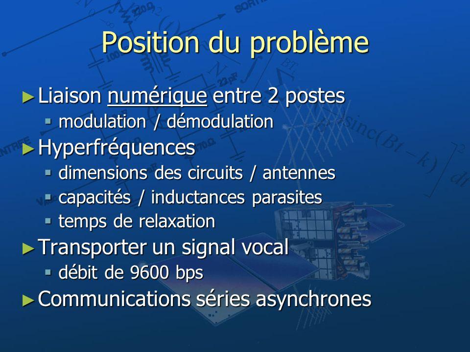 Position du problème Liaison numérique entre 2 postes Hyperfréquences