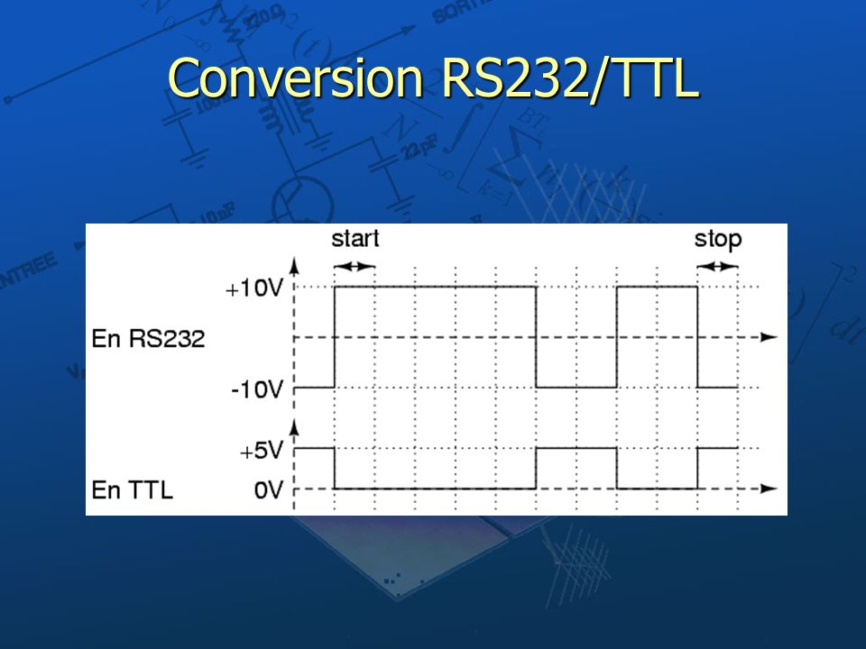Conversion RS232/TTL