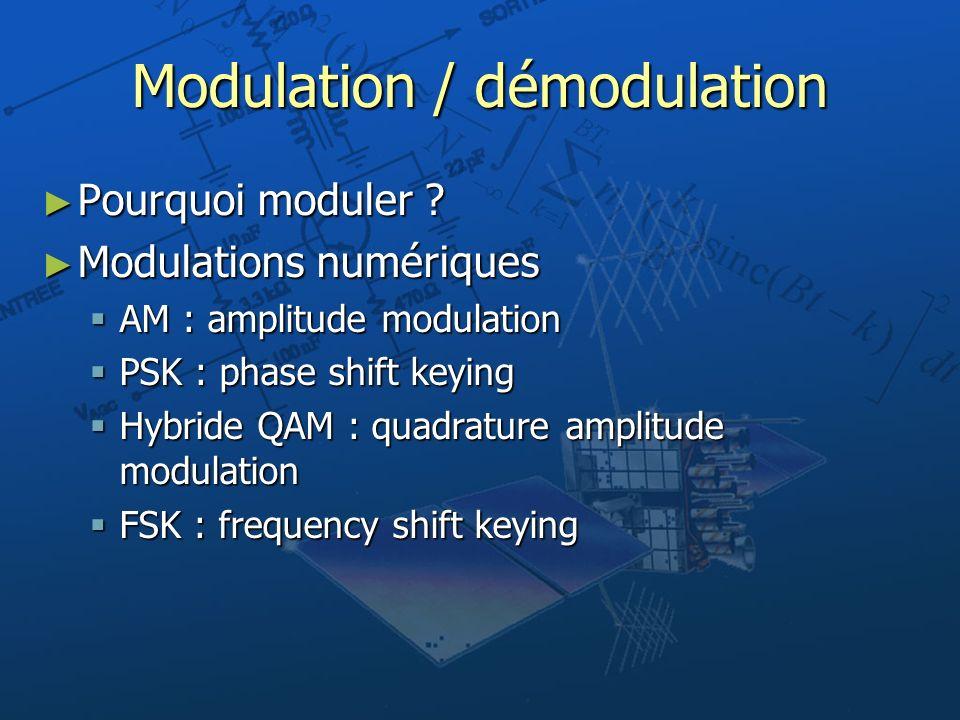 Modulation / démodulation