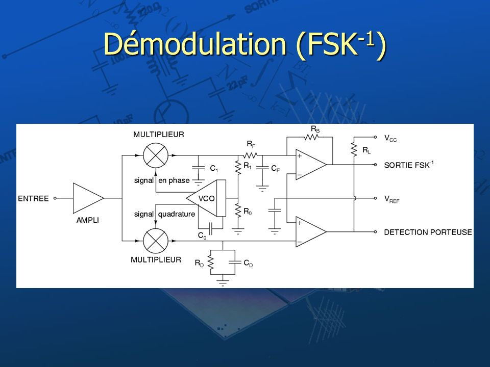 Démodulation (FSK-1)