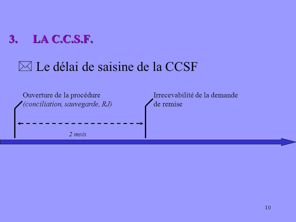 Le délai de saisine de la CCSF