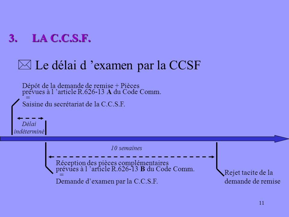 Le délai d 'examen par la CCSF