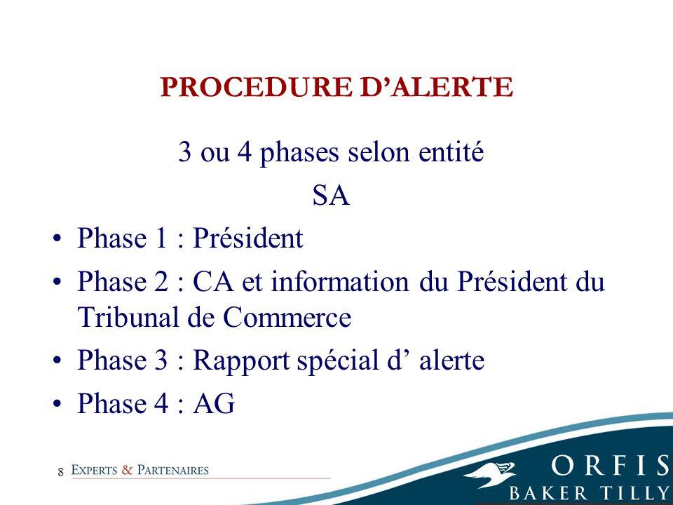 PROCEDURE D'ALERTE 3 ou 4 phases selon entité. SA. Phase 1 : Président. Phase 2 : CA et information du Président du Tribunal de Commerce.