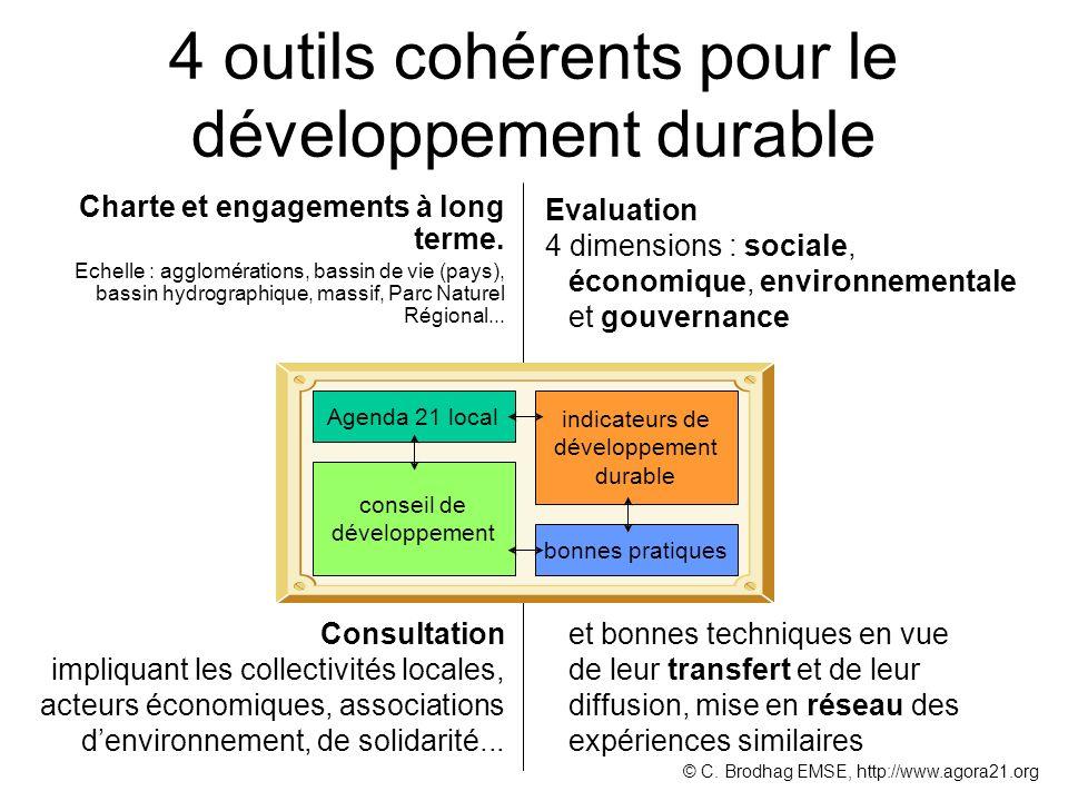 4 outils cohérents pour le développement durable