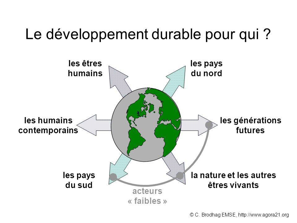 Le développement durable pour qui